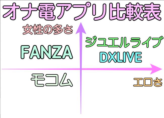 オナ電アプリ比較表